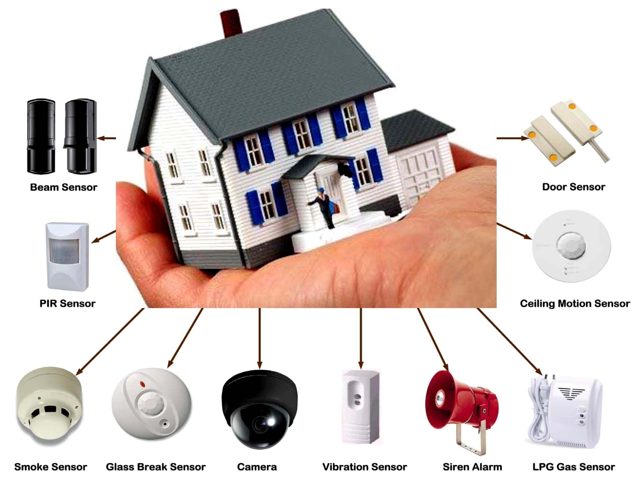 Best Home Surveillance Camera Brands