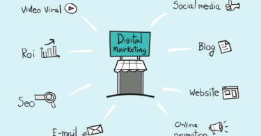 7-basics-of-digital-marketing-success-infographic