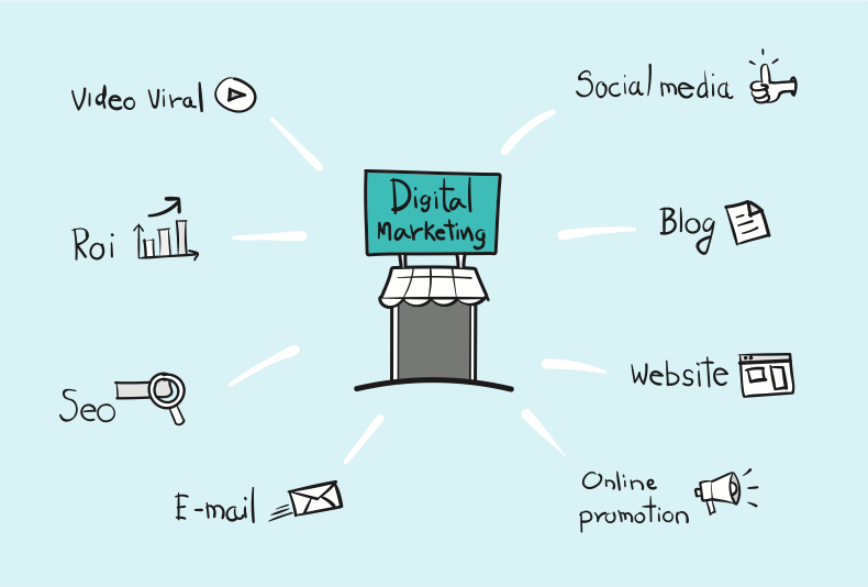 7 Basics of Digital Marketing Success [Infographic] - Digital Review