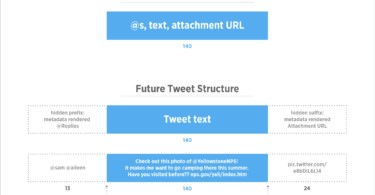 twitters-140-character-update-and-ways-to-make-full-use-of-twitters-140-characters